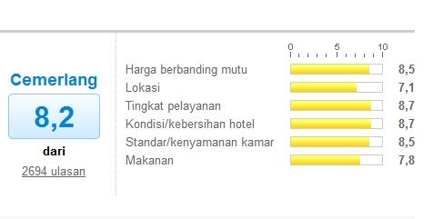 anantara sathorn, hotel di bangkok, cari hotel di agoda